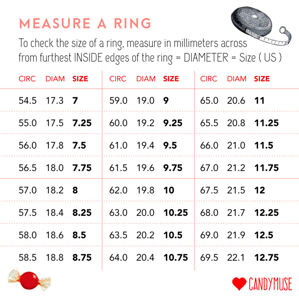 Measure a Ring